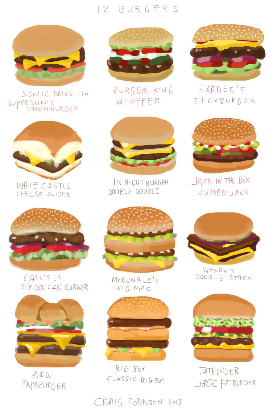 Extrêmement TOP : 12 Fast Foods de burgers à se faire dans le monde - FASTANDFOOD ED48