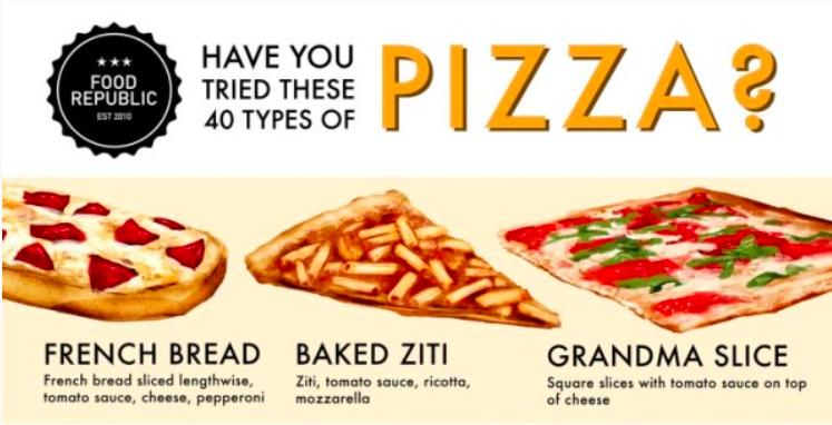 Avez-vous déjà mangé ces 40 types de pizza?