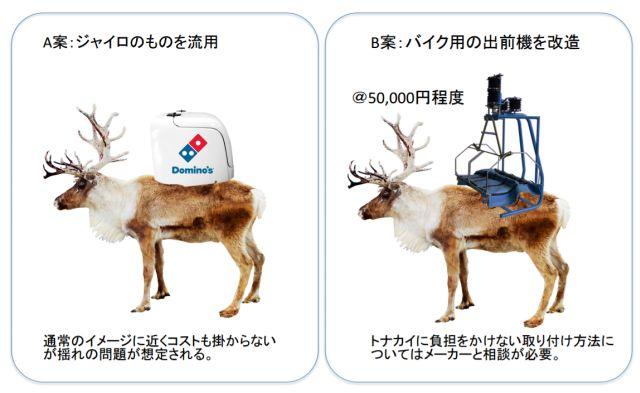 domino s pizza va livrer des pizzas avec des rennes pour no l. Black Bedroom Furniture Sets. Home Design Ideas